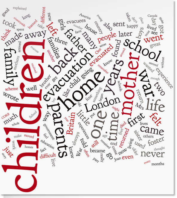 When The Children Came Home Wordle